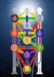 Images & Illustrations of qabalah
