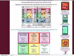 how to apply feng shui and maps on pinterest apply feng shui