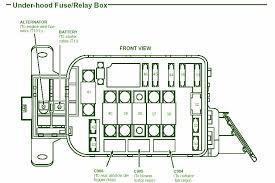 wiring schematics for 2000 honda civic under hood fuse box wiring 1992 honda civic 1 6 l under hood fuse