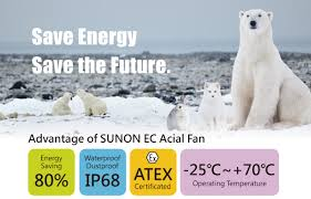 <b>EC Axial Fan</b> with Super High Perfomance for Commercial ...