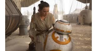 <b>Star Wars</b>: Episode VII: The <b>Force Awakens</b> Movie Review