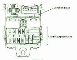 2001 mitsubishi galant fuse box diagram 2001 image 2001 mitsubishi mirage fuse panel diagram 2001 automotive wiring on 2001 mitsubishi galant fuse box diagram
