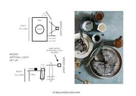 click for diagrams worksheet artificial lighting set