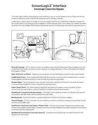 pentair easytouch control systems screenlogic2diagram