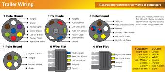 trailer wiring harness colors trailer image wiring trailer wiring color code diagram north american trailers on trailer wiring harness colors
