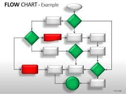 process flow diagram ppt photo album   diagramscollection free process flow diagram pictures diagrams