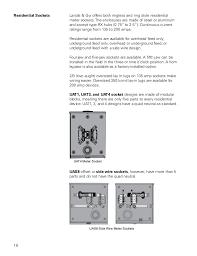 200 amp meter box wiring diagram 200 image wiring meter socket wiring types and diagrams meter wiring diagrams car on 200 amp meter box wiring