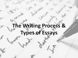 the writing process amp types of essays the writing process the  the writing process amp types of essays