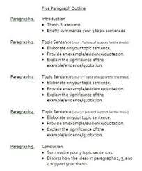 essay   paragraph outline Ddns net