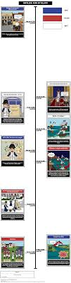 french revolution summary lesson plans political cartoons the french revolution napoleon hero or villain