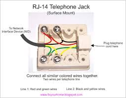 phone junction box wiring diagram meetcolab phone junction box wiring diagram a surface mount telephone jack can be wired in ten