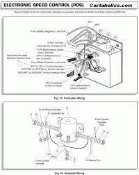 1999 ez go gas golf cart wiring diagram 1999 image 1982 ez go gas golf cart wiring diagram wiring diagrams on 1999 ez go gas golf