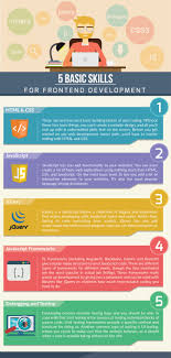 5 basic skills for front end development infographic dzone web dev image title