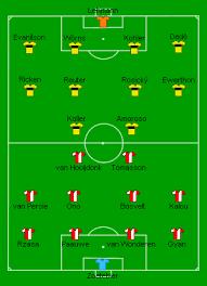 Finale della Coppa UEFA 2001-2002