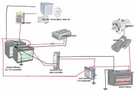 rv fuse panel diagram rv wiring diagram rv image wiring diagram rv electrical wire diagram rv auto wiring diagram schematic