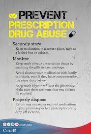 prescription drug abuse is a problem among canadian teens know prescription drug abuse is a problem among canadian teens know the signs symptoms