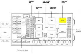 2008 ford f350 fuse box diagram on ford f250 fuse box diagram 2006 pin 2004 ford f350 fuse box diagram