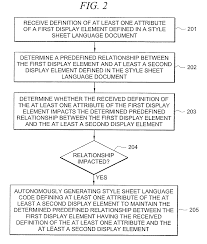 patente us system and method for style sheet language patent drawing