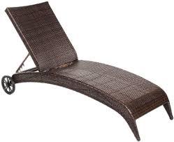 Распродажа <b>мебели из искусственного</b> ротанга - Астела <b>Мебель</b>