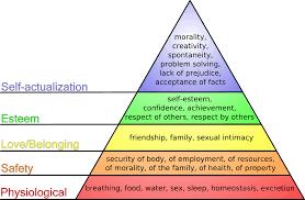 identity and belonging mind metaphors english and psychology belonging