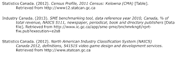 citation buad entrepreneurship libguides at okanagan college tip check at the bottom of stat can pages as there will often be a line on how to cite the page they will not be formatted in apa however you could