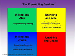 tips for successful co parenting defining coparenting tips for successful co parenting defining coparenting