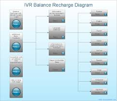 best images of computer network charts   computer network    ivr call flow diagram