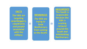 north or south who killed reconstruction document a ppt 2 facts