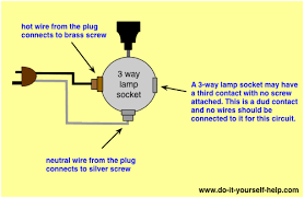 wiring diagram for a lamp wiring image wiring diagram lamp switch wiring diagrams do it yourself help com