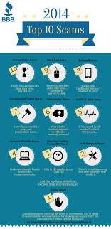 top scams jpg top ten scams of 2014