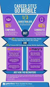 your retail or hospitality company needs a mobile career page why you need a mobile friendly career sites gatherdocs infographic