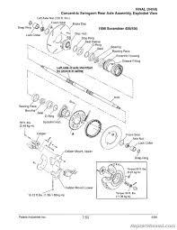 wiring diagram for 2005 polaris sportsman 400 wiring discover 1995 polaris sportsman 400 4x4 wiring diagram 2001 wiring diagram for a yamaha kodiak