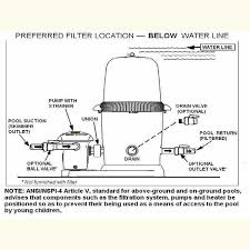 hayward s244t valve diagram all about repair and wiring collections hayward st valve diagram 2 sd pump wiring diagram diagrams get image about wiring diagram