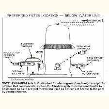 hayward s244t valve diagram all about repair and wiring collections hayward st valve diagram 2 sd pump wiring diagram diagrams get image about wiring diagram