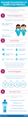 extra condensed cheat sheet for attending or running a meeting personal qualities of a health care worker part i