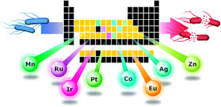 <b>Metal</b> complexes as a promising source for <b>new</b> antibiotics ...