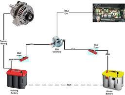 redarc isolator wiring diagram wiring diagram redarc isolator wiring diagram
