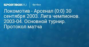 Локомотив - Арсенал (<b>0:0</b>) 30 сентября 2003. Лига чемпионов ...