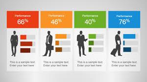 employee skills powerpoint template slidemodel employee performance status slide