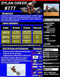 mx sponsorship resume cover letter templates mx sponsorship resume oneal sponsorship motocross racer resume images guru