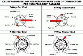 chevy truck trailer wiring diagram ewiring 2006 chevy truck trailer wiring diagram schematics and