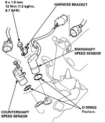 land rover defender wiring diagram land free image about wiring on land rover discovery 1 fuse box diagram