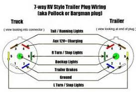 wiring diagram for 7 pin plug the wiring diagram 7 pin semi trailer abs wiring diagrams 7 printable wiring wiring diagram
