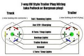 wiring diagram for 7 pin plug the wiring diagram 7 pin semi trailer abs wiring diagrams 7 printable wiring wiring diagram
