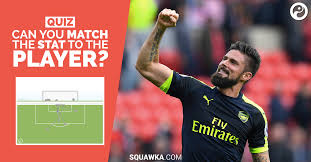 football quizzes squawka can you match the stat to the premier league player from gameweek 31