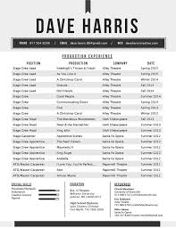production resume — dave harrisdave harris production resume online      jpg