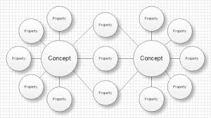 bubble diagramswhile creating a bubble diagram you can use specialized software  it will ease the creation of a diagram and what    s more   the following work   the