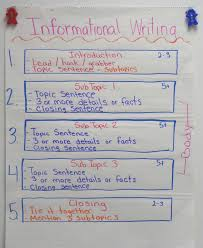 informational writing getting started ashleigh s education journey informational writing anchor chart
