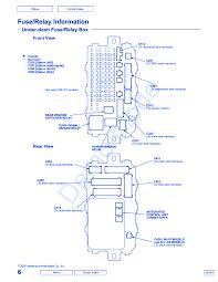 honda civic 2003 main engine fuse box block circuit breaker honda civic 2003 main engine fuse box block circuit breaker diagram