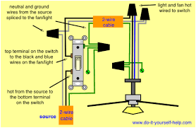 wiring diagrams for a ceiling fan and light kit do it yourself wiring diagram switch for fan